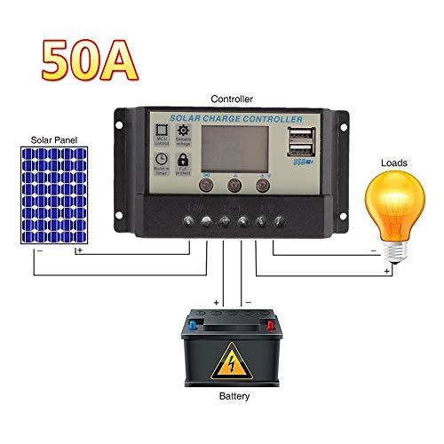 PoeticHouse 12v / 24V10A / 20A / 30A-Energiewandler für Solarcontroller mit USB-5V-Ladeanschluss LCD-LCD-Bildschirm