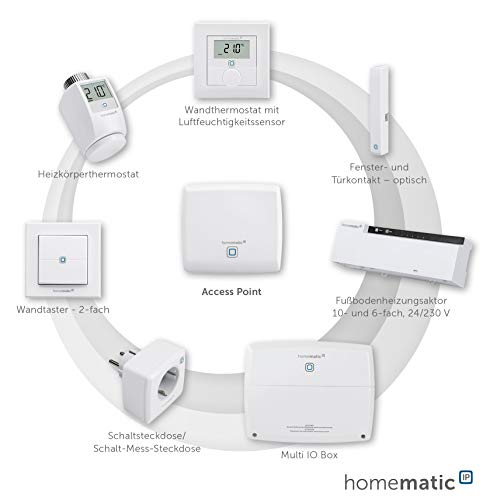 Homematic IP Access Point - 6