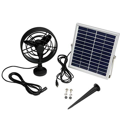 Beckmann SYR Solar-Umluftventilator