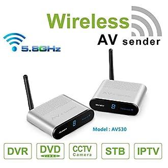 Video-Funkübertragung Bild
