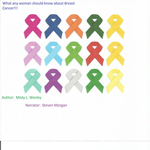 What Any Woman Should Know About Breast Cancer audiobook cover art