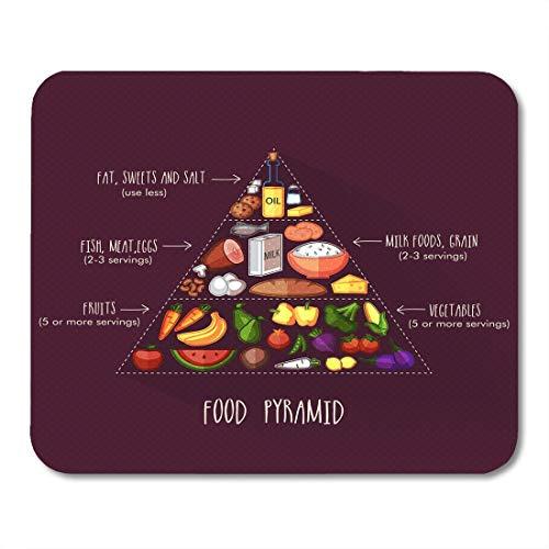 Mauspadmatte, Weltdiätpyramide für gesunde und nahrhafte Lebensmittel für Gesundheit und medizinisches Konzept Tagestabelle Rutschfeste Mausmatte für Kinder Schreibtisch,18x22cm