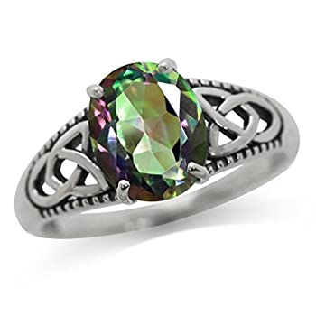 Best amythyst jewelry for women Reviews