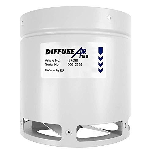 DiffuseAir 150 - SystemAir répartiteur intraction d'air salle de culture et growroom