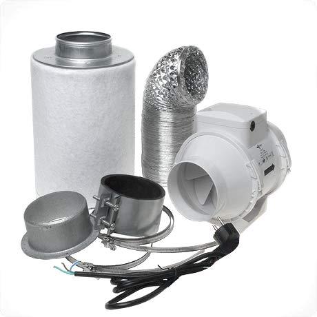 GrowPRO Aktivkohlefilter Abluft Lüftungsset inkl. Rohrventilator 187 m³/h Belüftungsset für Growbox/Homebox
