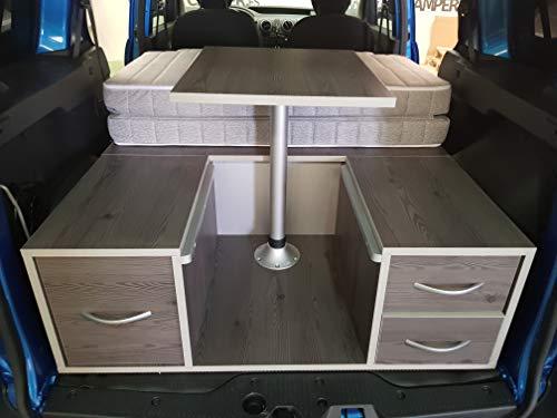 Wohnmobil-Set, Wohnmobil, für Dokker