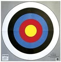 Best bullseye target board Reviews