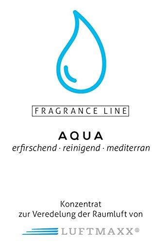 LUFTMAXX Aqua Duftstoff für Lufterfrischer Water Klima 500 ml Ball erfrischend- mediterran