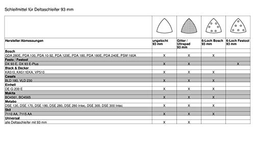 MENZER White Carte abrasive velcrate, 93 mm, 6 fori, Grana 100, p. Levigatrici a delta (50 Pz.)
