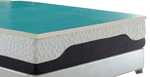"AC Pacific T Support-Q Nidra Collection 2"" Thick Latex Foam Bed Mattress Topper with Cool Gel Layer, King Size, White, Queen"