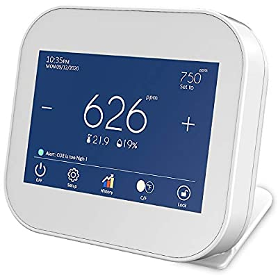 GZAIR Model 2 Indoor CO2 Meter, Temperature and Relative Humidity Carbon Dioxide Detector, Air Quality Monitor, NDIR Channel Sensor, Data Logger, 0~9999ppm Range (White)