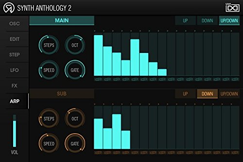 SynthAnthology2-シンセ音源-
