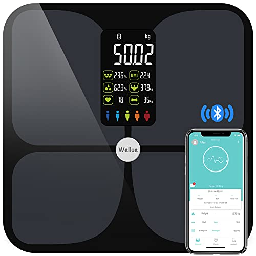 Scales for Body Weight and Fat, Lescale Large Display Weight Scale, High Accurate Body Fat Scale Digital Bluetooth Bathroom Scale for BMI Heart Rate, 15 Body Composition Analyzer Sync with Fitness App