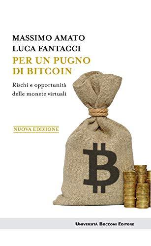 Cosa muove il prezzo di Bitcoin? | Plus