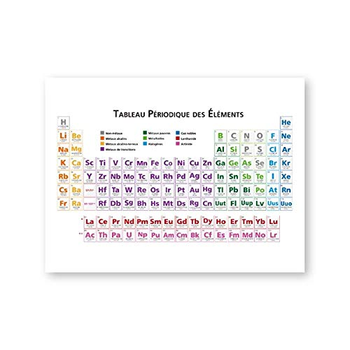 penbiubiu Chemie periodiek systeem De elementen afdrukken Duits Spaans Frans taalversie Labor Wandkunst Poster Decor Canvas Schilderij A5 15x21cm No Frame Ph4290