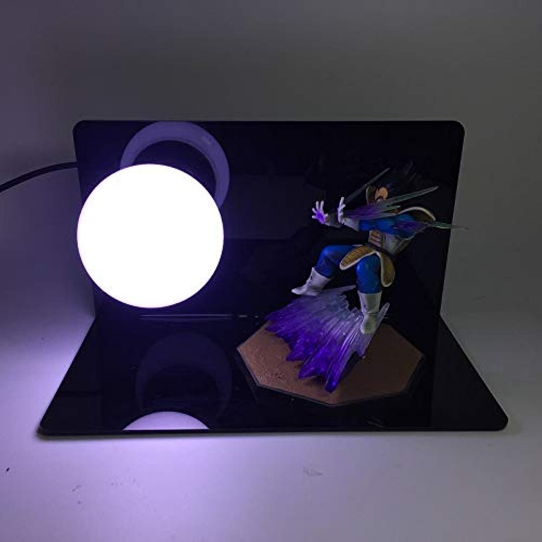 CXQ Anime Dragon Ball Sun Wukong handgefertigte kreative Tischlampe LED Schreibtischlampe Auge Lampe leuchtendes Spielzeug kreatives Licht, wei, europische Vorschriften