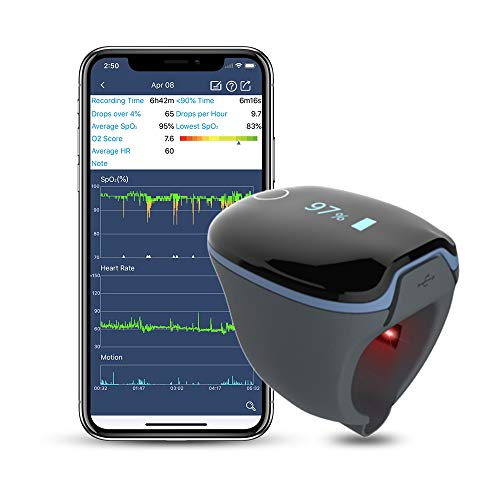 Wellue O2Ring Wearable Health Tracker, Continuously Monitoring Sp-O2 Level and Heart Rate w Free App and PC Software, Bluetooth Health Monitor for Fitness and Aviation Use