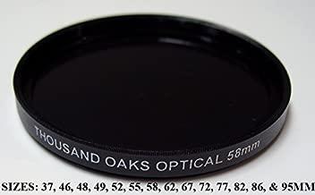 Threaded Black Polymer Solar Filter for Cameras, 72mm