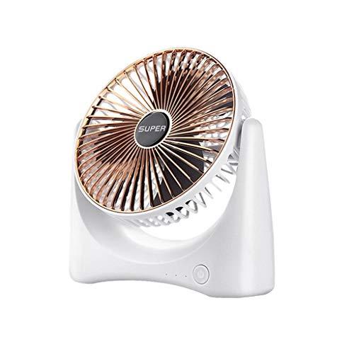 Sheey Ventilador Recargable Portátil, Mini Ventilador Casero Silencioso Creativo, Bateria Escritorio Pequeño Silencioso Portatil Mesa Recargable (20×7×20CM, Blanco)