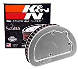 K&N Engine Air Filter: High Performance, Powersport Air Filter: Fits 2014-2017 HARLEY DAVIDSON (Softail Slim, Heritage, Softail Classic, Fat Boy, Deluxe, Breakout, and other select models) HD-1614