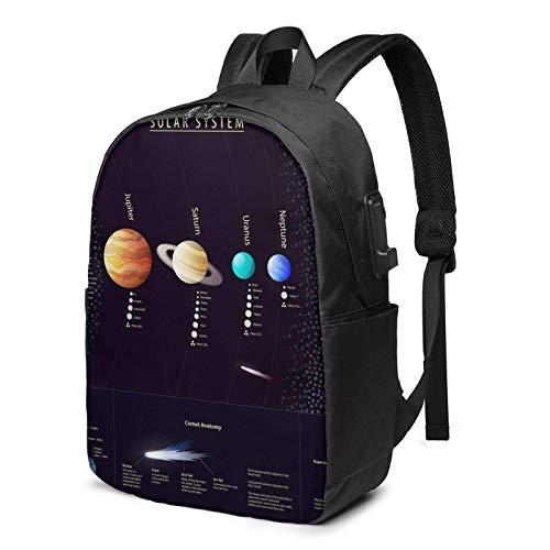 USB-Rucksack mit Sonnensystem, Jupiter Saturn, Laptop-Rucksack, passend für 17 Zoll Laptops für Herren/Damen