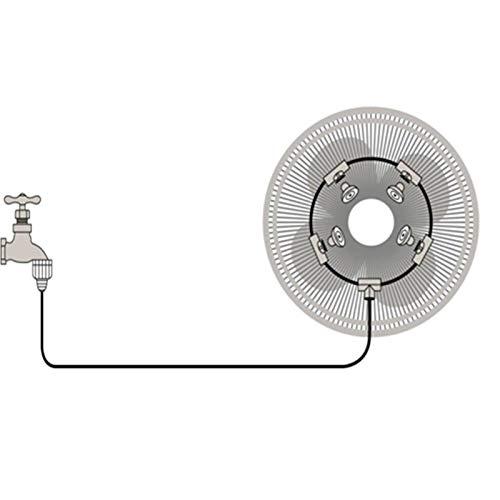 ventilador nebulizador exterior fabricante GQQG