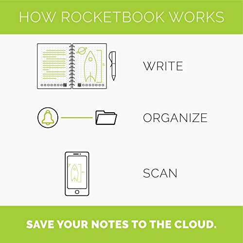 """Rocketbook One (Letter Size 8.5""""x11"""")"""