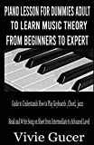 Piano Lesson for Dummies Adult to Learn Music Theory from Beginners to Expert: Guide to Understands How to Play Keyboards, Chord, Jazz, Read and Write Song on Sheet from Intermediate to Advanced Level