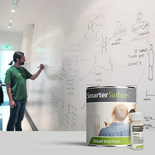 Smart Whiteboard Farbe 6m² Weiß - Whiteboard Wandfarbe - beschreibbare Wand