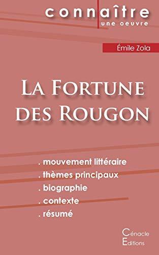 Fiche de lecture La Fortune des Rougon de Zola (analyse littéraire de référence et résumé complet)