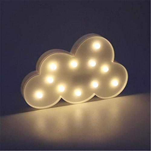 MJTP Süß LED Einhorn Nachtlichter Stimmungsbeleuchtung Schlummerleuchten Baby Kinder Favorisieren Kinderzimmer Dekoration Beleuchtung (Weiß Wolke)