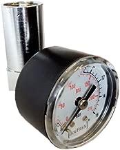 espresso machine pressure gauge