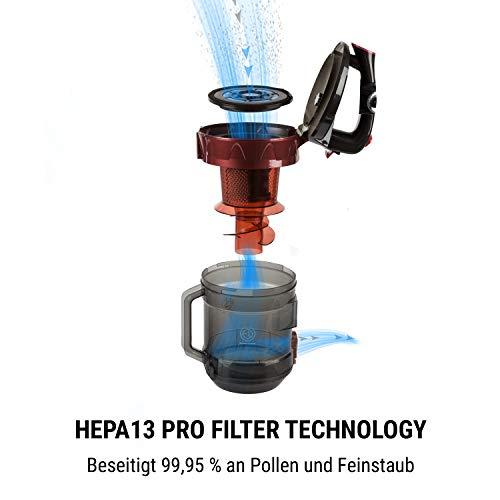 Beutelloser Staubsauger Clean Master Zyklon Bild 4*