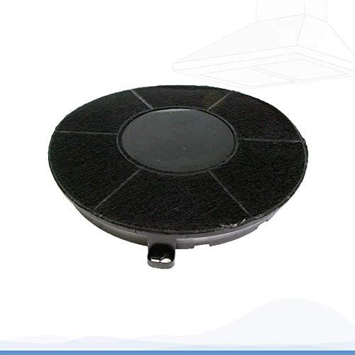 Ikea / Elica / Electrolux Aktivkohlefilter Nyttig Fil 900 / AMC037 / Type 48 von AllSpares