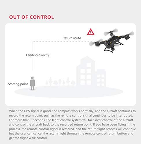 QWinOut KY601G Nuovo Drone GPS Pieghevole 4K HD Fotocamera 5G WiFi LED 2.4G 4CH 1.8km Lunga Distanza 20 Minuti Volo RC FPV Drone Quadcopter con Borsa per Il Trasporto (with 2 Batteries, White)