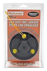 Affordable Parts Twister – Best Splurge