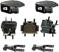 Best monte carlo ss transmission Reviews