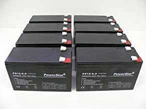 PowerStar RBC27 12V 9AH Battery Kit.