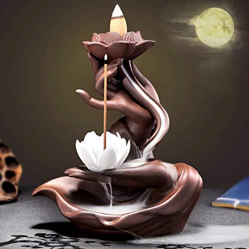 Fashion&Man Bruciatore di Incenso di Riflusso in Ceramic a Forma di Buddha/Loto Portaincenso a Cascata per Spa, Yoga, Meditazione, con Effetto Flusso Inverso del Fumo e 20 Coni di Incenso, Stile 1