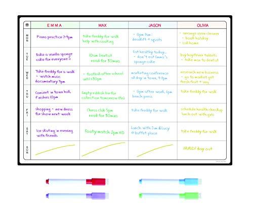 Aktionsplan Whiteboard von SmartPanda - auf Englisch