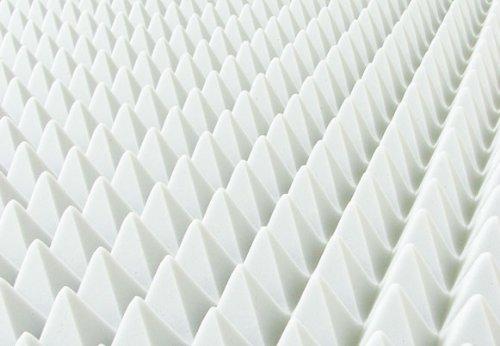 Pyramidenschaum aus BASOTECT® weiß 100x50cm Schalldämmung Isolierung Akustik - verschiedene Stärken (100 x 50 x 4cm)