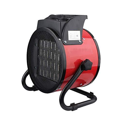 calefactor industrial fabricante ZNDDB