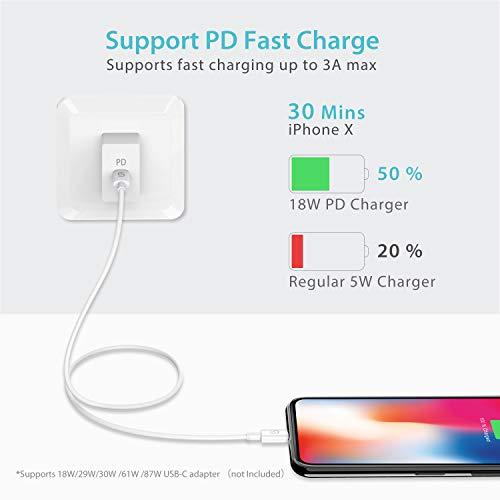 Syncwire USB C auf Lightning Kabel, 1m/3.3ft [Apple MFi Zertifiziert] Typ C Lightning Ladekabel unterstützt Power Delivery Schnellladen für Apple iPhone 11 Pro Max XS Max XS XR X 8 8 Plus und mehr