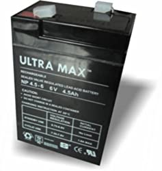 FULLY SUPPORTED WARRANTY, DIRECTLY WITH ELECTRONICS UK ALL OUR BATTERIES CARRY A 12 MONTH WARRANTY DIMENSIONS: L 70mm x W 47mm x H 106mm including terminals 6v 4.5ah (as 4ah & 4.2ah)Replaces 4ah and 4.2ah (same dimensions) if that's what you have now...
