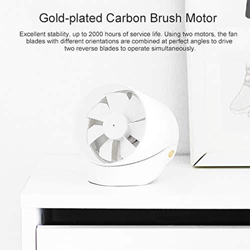 ventilateur de bureau Xiaomi VH
