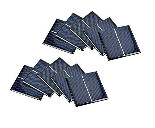 Best solar panel india