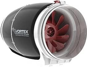 Vortex S-Line Ultra Quiet Fan 8