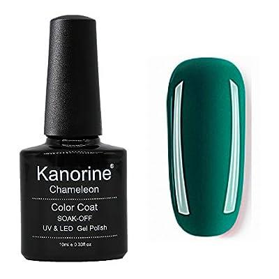 Temperature Color Changing UV Soak Off Gel Nail Polish