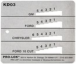 Pro-Lok Key Decoder - GM, Chrysler, Ford & 10cut