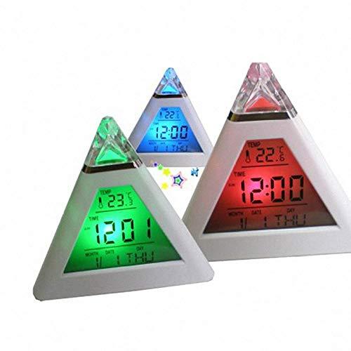 Anklok Kleurwisselklok met piramide-temperatuur-wekker, 7 kleuren, LED-achtergrondverlichting, wekker met datum